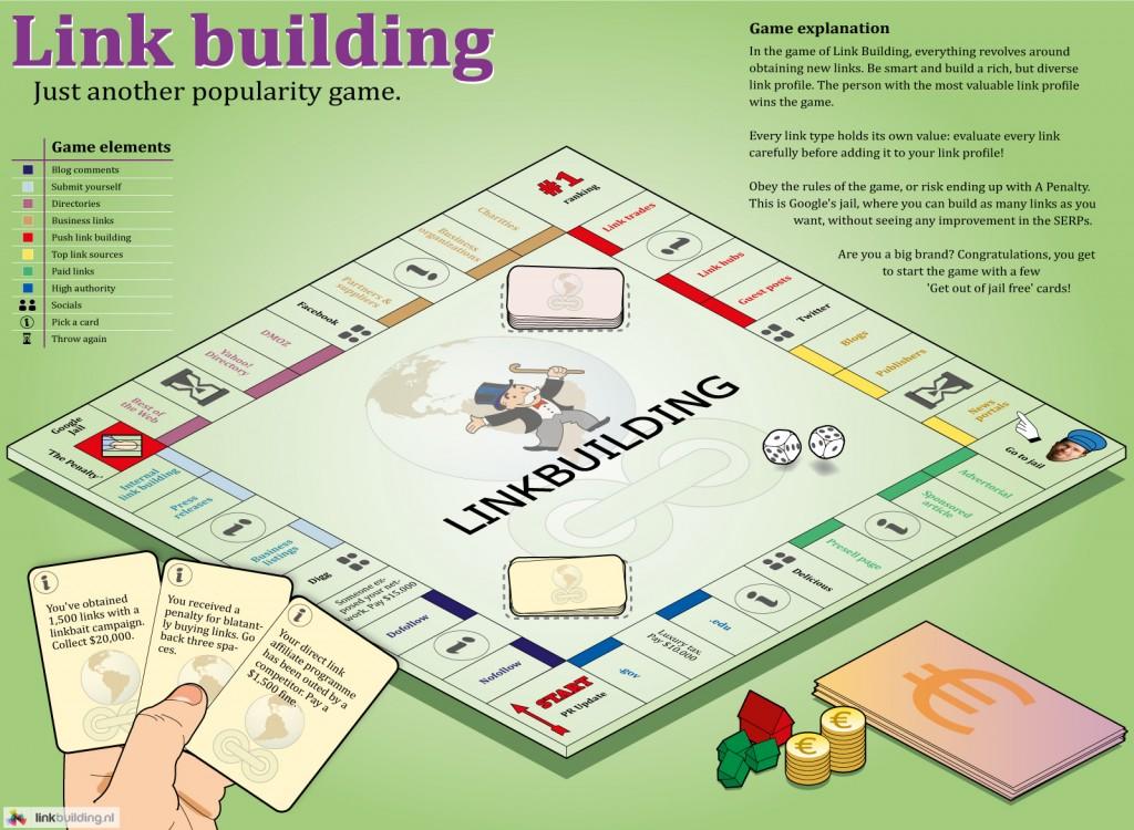 Le Linkbuilding, c'est comme une partie de Monopoly