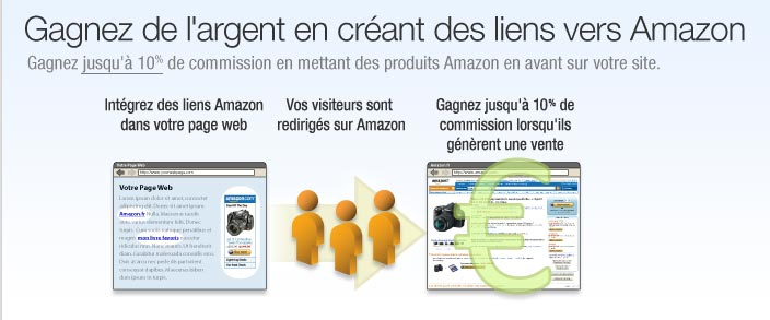 Devenir Partenaire Amazon