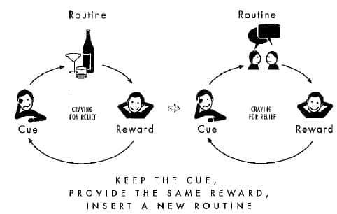 Remplacer une mauvaise habitude par une bonne habitude