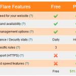 Offres de CloudFlare