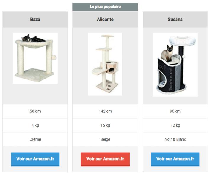 Aperçu d'un tableau avec Easy Pricing Tables