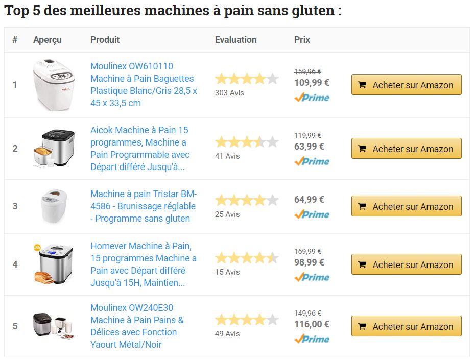 Tableau comparatif AAWP : Top 5 des meilleures ventes pour un mot clé sur Amazon.fr